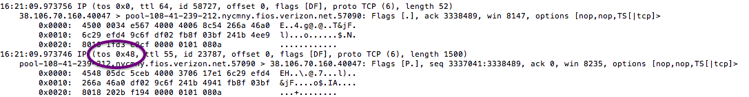 Example of ToS field in the IP header of packets received from a Verizon FIOS customers on February 28, 2014 from the data we extracted
